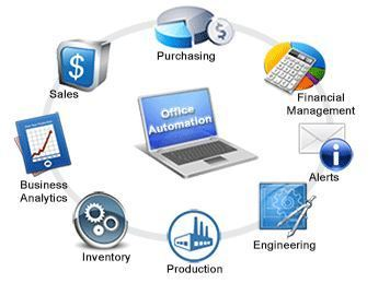 material resource planning software