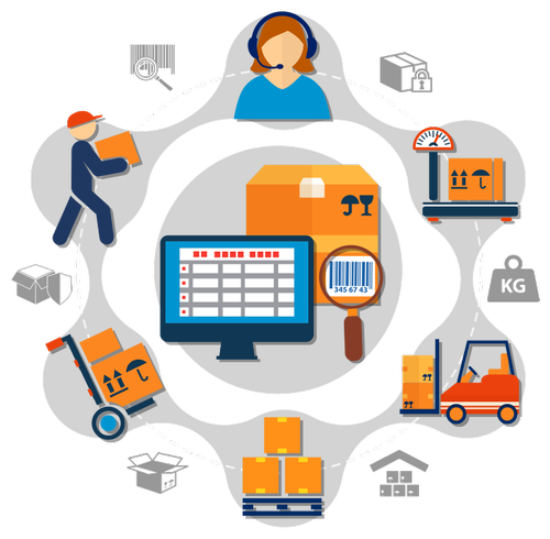 inventory software solution